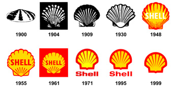Geschiedenis Shell Logo